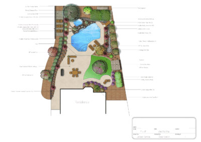 Backyard Pool Redesign
